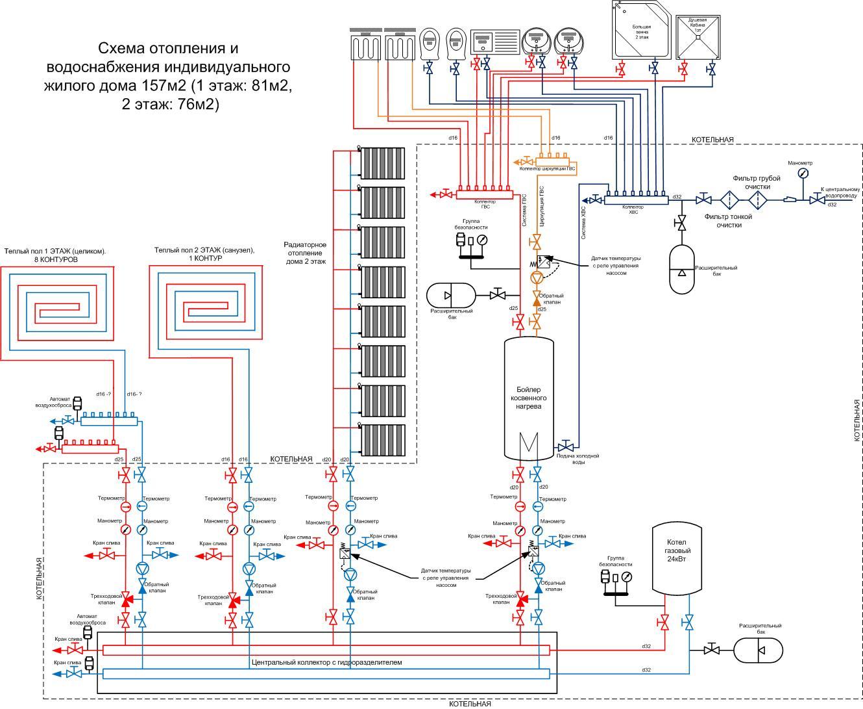 Схема системы отопления частных домов своими руками