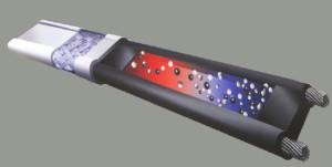 саморегулирующихся нагревательных кабелей