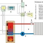 отопление частного дома своими руками схемы